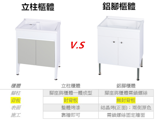 proimages/product/cabinet/Comparison.jpg