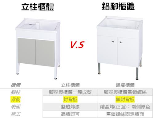 人造石洗衣台比較表
